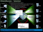 directaccess solution
