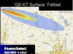 100 kt surface fallout
