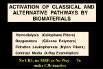 activation of classical and alternative pathways by biomaterials