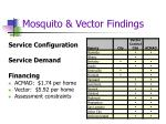 mosquito vector findings