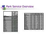 park service overview