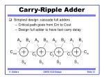 carry ripple adder