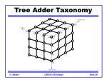 tree adder taxonomy1