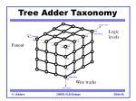 tree adder taxonomy2
