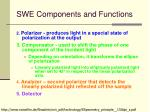 swe components and functions