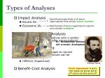 types of analyses