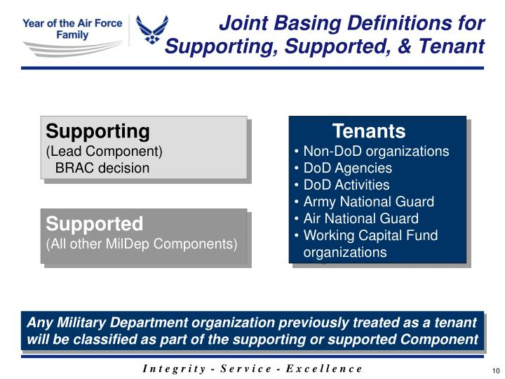 Joint Basing Definitions for