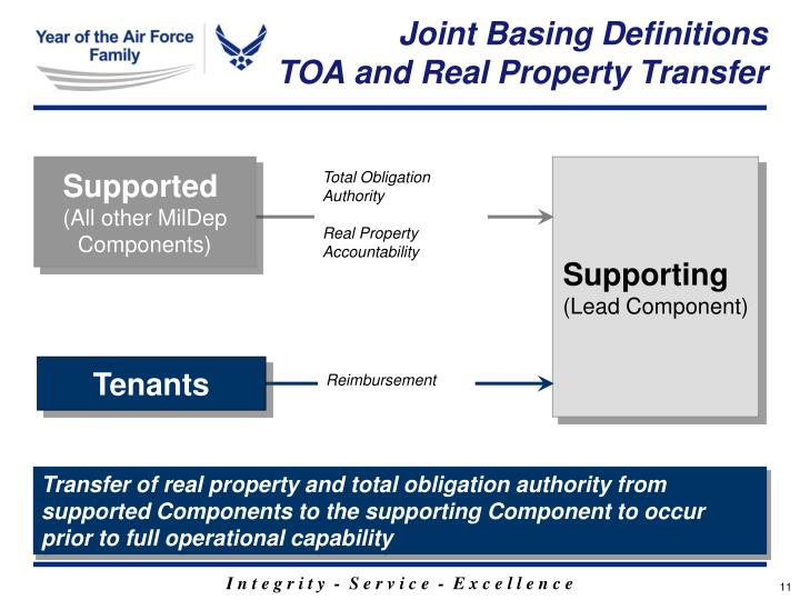 Joint Basing Definitions