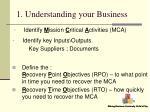 1 understanding your business