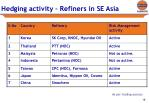 hedging activity refiners in se asia