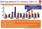 refining additions vs demand 2001 12