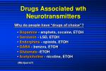 drugs associated wth neurotransmitters