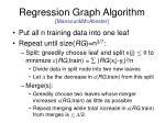 regression graph algorithm mansour mcallester