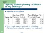 capacity addition planning oblivious of key challenges