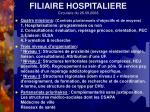 filiaire hospitaliere circulaire du 26 09 2008