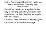 kolb s experiential learning cycle also honey and mumford s learning style questionnaire