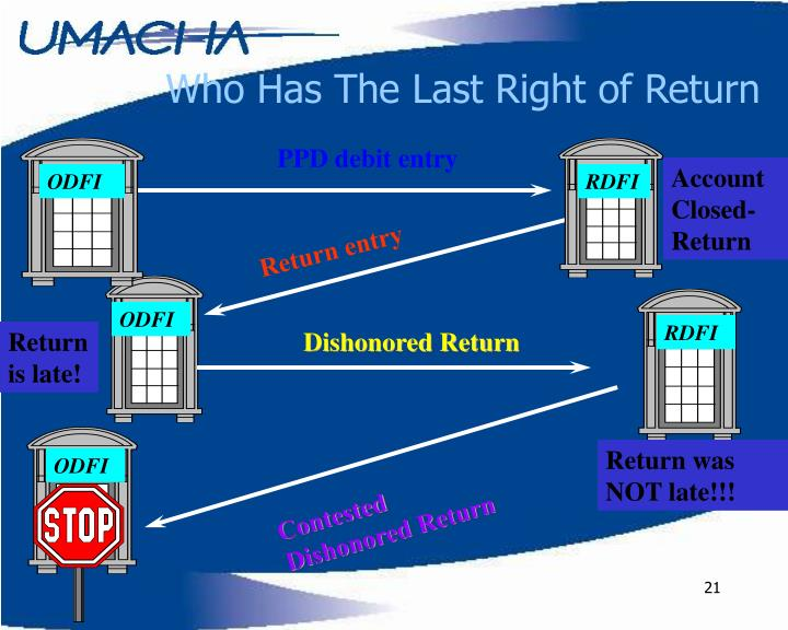Who Has The Last Right of Return