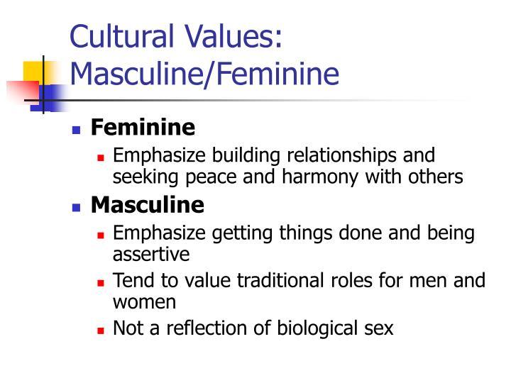 Essays On Masculinity And Femininity  Essay Writing Service   Essays On Masculinity And Femininity Wordpress Shortcode Link Fight  Club Essay Masculinity And Femininity Of A