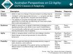 australian perspectives on c2 agility dsto classes of adaptivity1