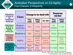 australian perspectives on c2 agility four classes of adaptivity