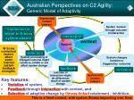 australian perspectives on c2 agility generic model of adaptivity