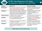 ccrp key attributes of c2 agility as defined in nco cf v2 and ptte