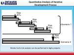 quantitative analysis of iterative development process