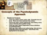 concepts of the psychodynamic approach