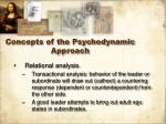 concepts of the psychodynamic approach1