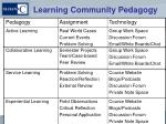 learning community pedagogy