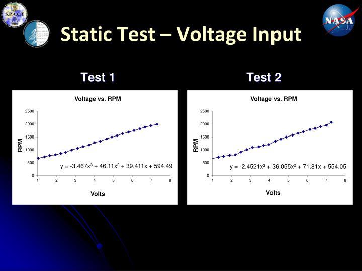 Static Test – Voltage Input