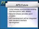aps future
