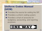 uniform codes manual ucm