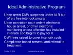 ideal administrative program