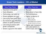 green tech leaders 10 of market