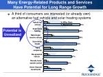 many energy related products and services have potential for long range growth