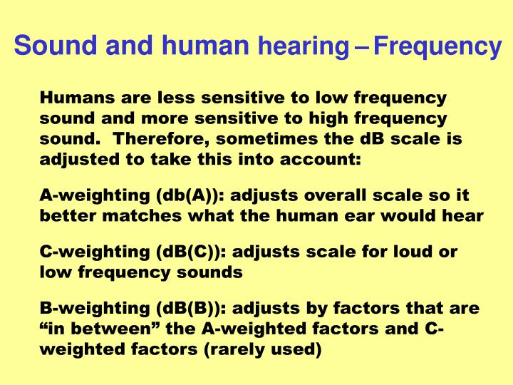 Sound and human
