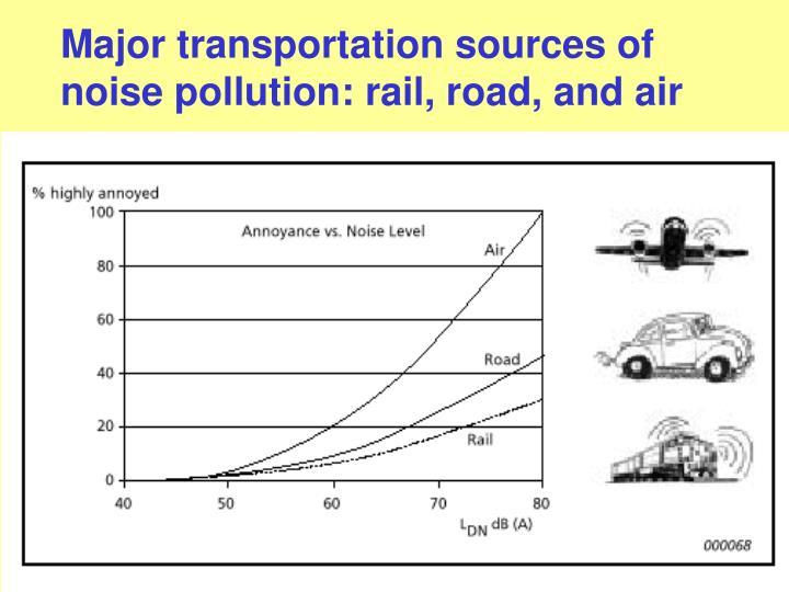 Major transportation sources of