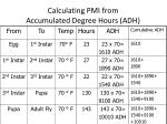 calculating pmi from accumulated degree hours adh