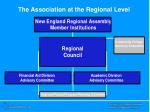 the association at the regional level