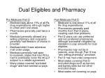 dual eligibles and pharmacy