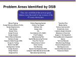 problem areas identified by dsb1
