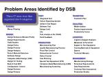 problem areas identified by dsb2