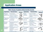 application areas2