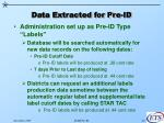 data extracted for pre id1