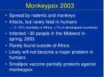 monkeypox 2003