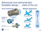 advanced core demonstrator scalable design state of the art