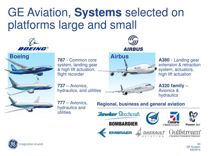 Ppt ge aviation powerpoint presentation id1187063 ge aviation systems selected on platforms large and small toneelgroepblik Gallery