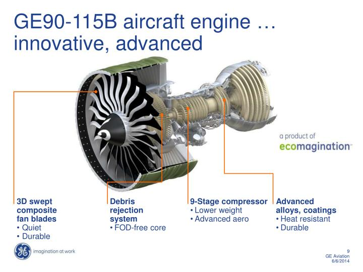 Ppt Ge Aviation Powerpoint Presentation Id 1187063