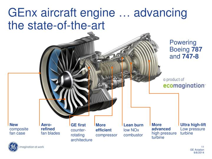 Ppt ge aviation powerpoint presentation id1187063 genx aircraft engine advancing the state of the art toneelgroepblik Gallery